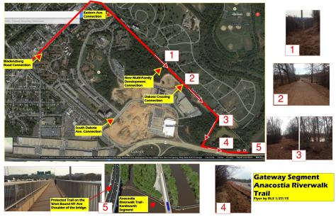 Revised trails 2015 R1