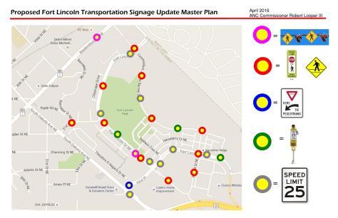 Fort Lincoln Signage Transportation Plan Draft