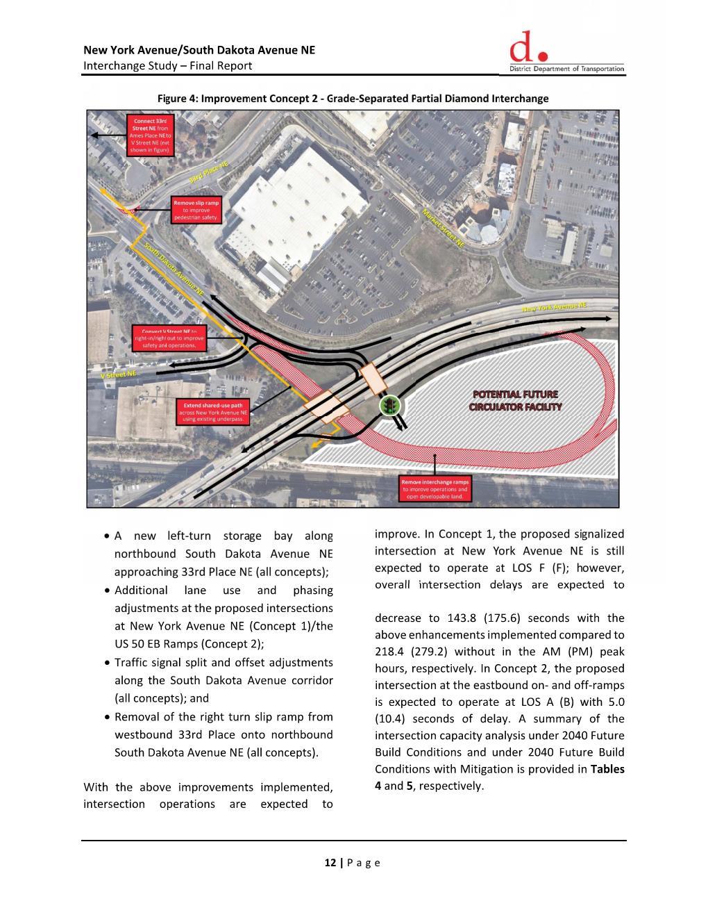 Futute conditions DDOT Page 005